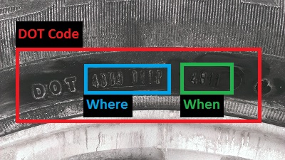 Tire DOT Code with Manufacturing Date and Location Highlighted